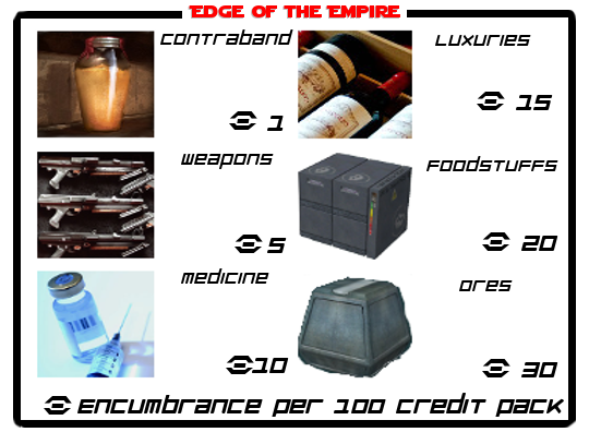 edge of the empire npc sheet